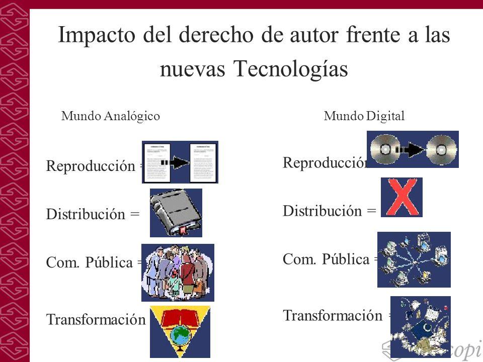 Impacto del derecho de autor frente a las nuevas Tecnologías