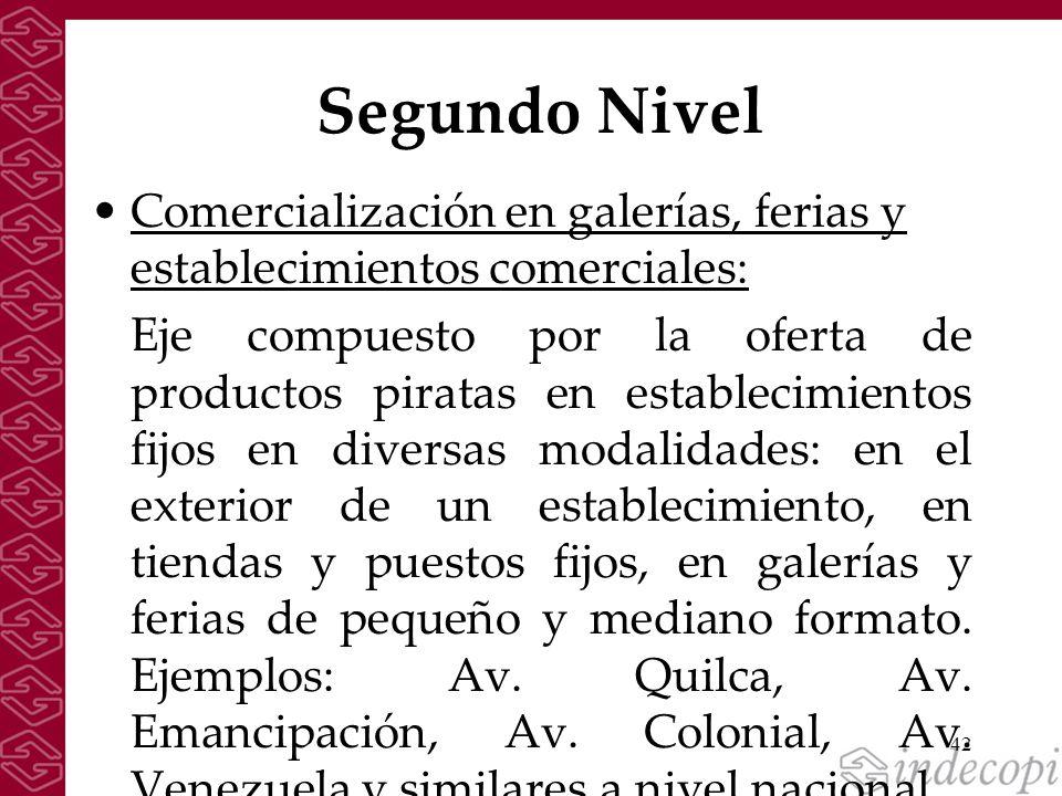 Segundo Nivel Comercialización en galerías, ferias y establecimientos comerciales: