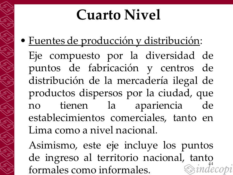 Cuarto Nivel Fuentes de producción y distribución: