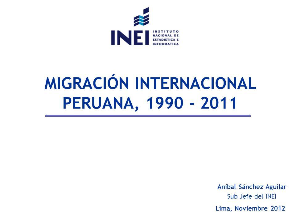 MIGRACIÓN INTERNACIONAL PERUANA, 1990 - 2011 Aníbal Sánchez Aguilar