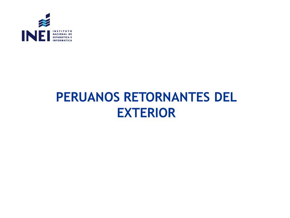 PERUANOS RETORNANTES DEL EXTERIOR