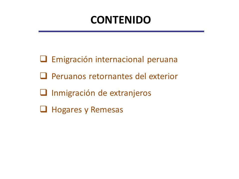 CONTENIDO Emigración internacional peruana