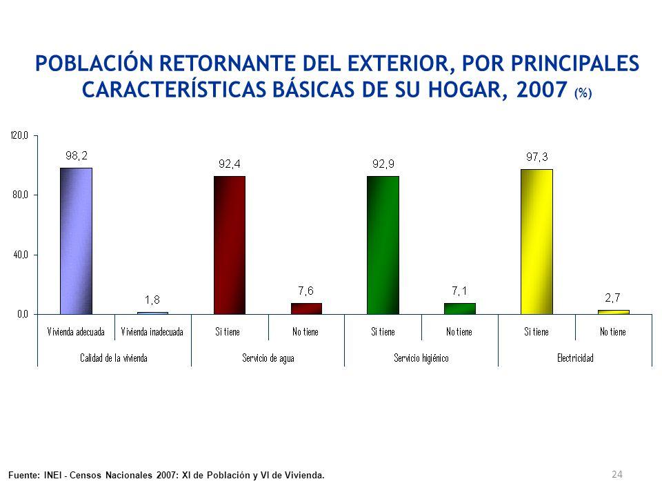 PERUANOS RETORNANTES QUE VIVÍAN CINCO AÑOS ANTES DEL CENSO EN EL EXTERIOR