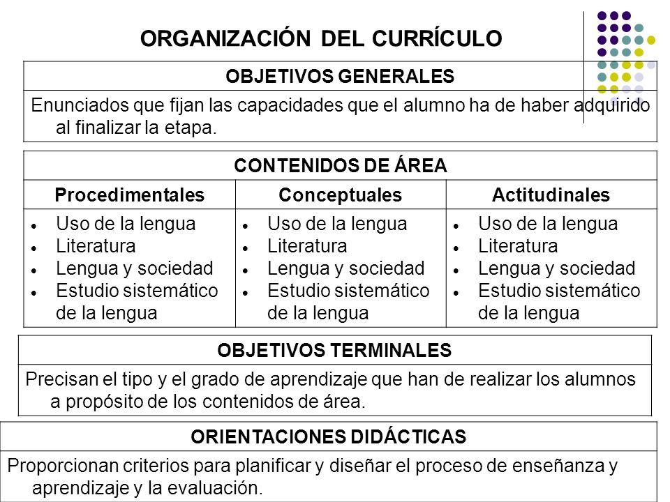 ORGANIZACIÓN DEL CURRÍCULO ORIENTACIONES DIDÁCTICAS
