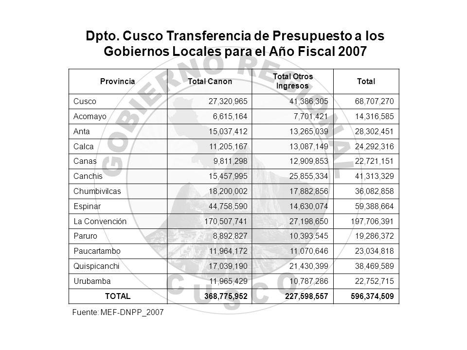 Dpto. Cusco Transferencia de Presupuesto a los Gobiernos Locales para el Año Fiscal 2007