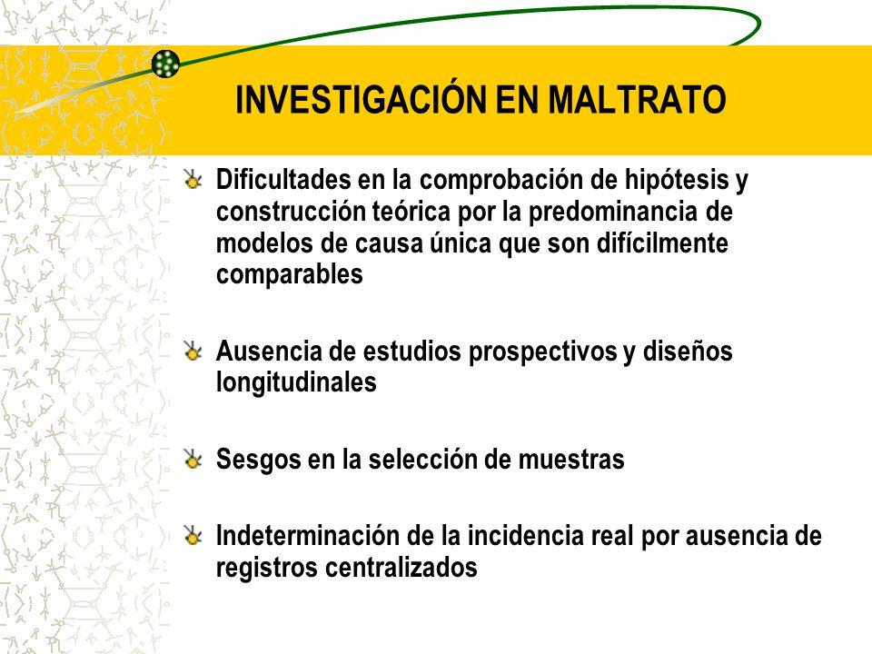 INVESTIGACIÓN EN MALTRATO
