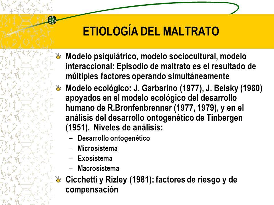 ETIOLOGÍA DEL MALTRATO