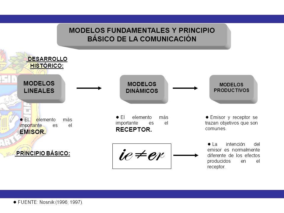 ie er MODELOS FUNDAMENTALES Y PRINCIPIO BÁSICO DE LA COMUNICACIÓN