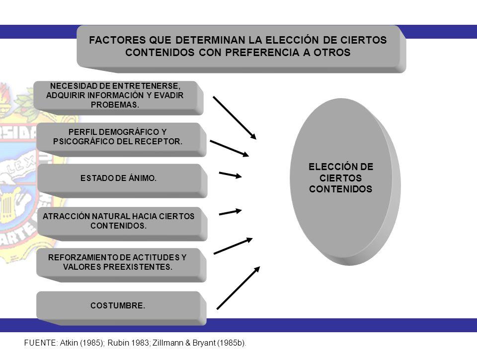 FACTORES QUE DETERMINAN LA ELECCIÓN DE CIERTOS CONTENIDOS CON PREFERENCIA A OTROS