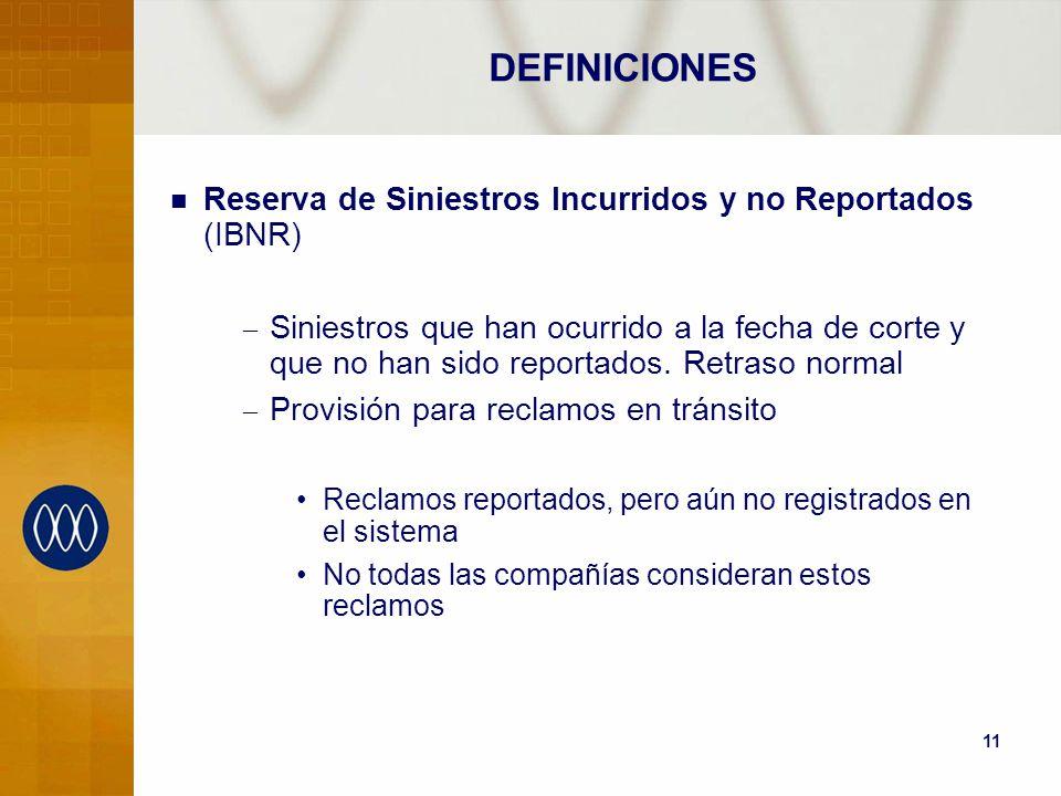DEFINICIONES Reserva de Siniestros Incurridos y no Reportados (IBNR)