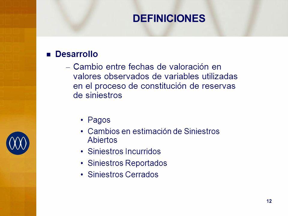 DEFINICIONES Desarrollo