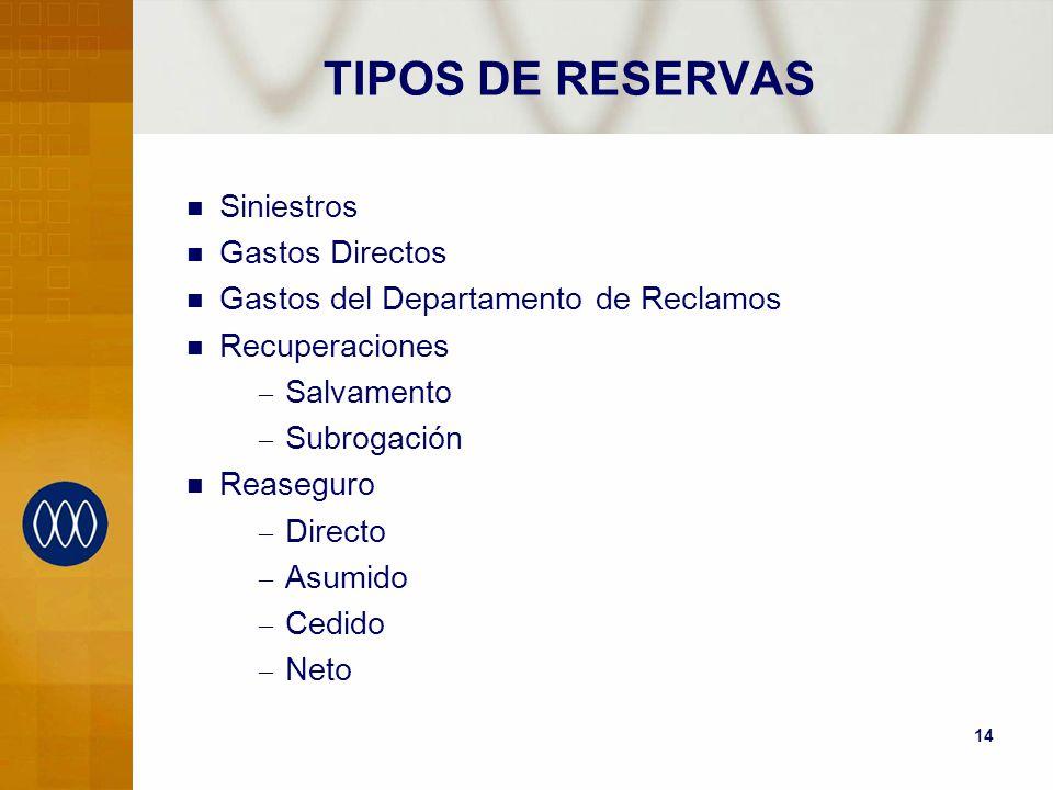 TIPOS DE RESERVAS Siniestros Gastos Directos