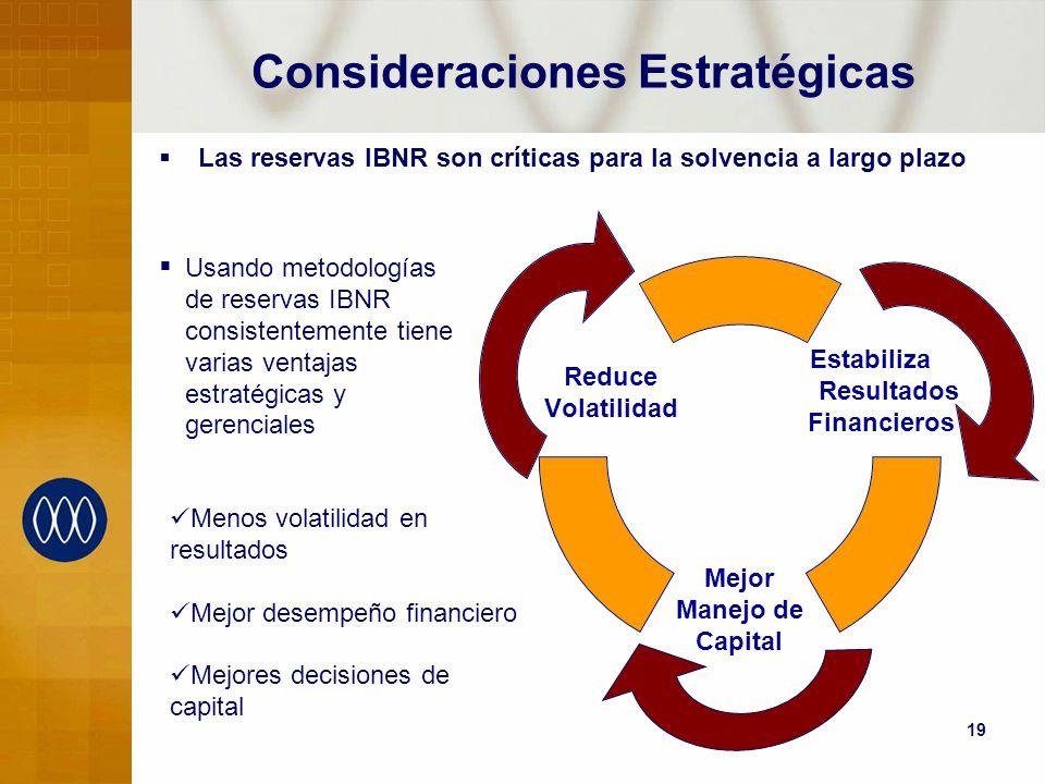 Consideraciones Estratégicas