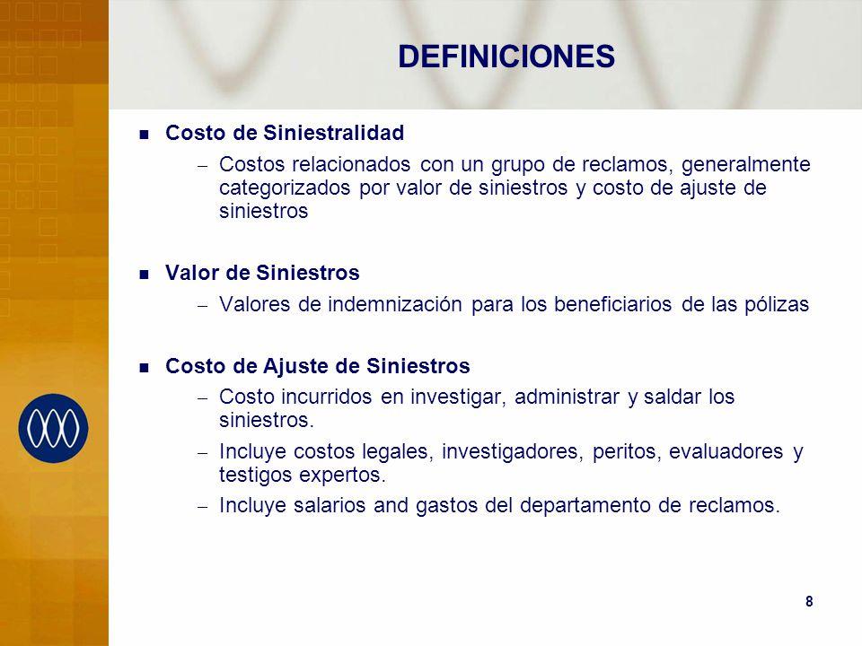 DEFINICIONES Costo de Siniestralidad