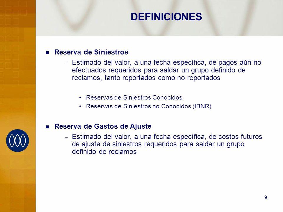 DEFINICIONES Reserva de Siniestros