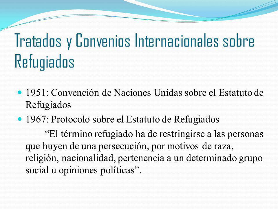 Tratados y Convenios Internacionales sobre Refugiados