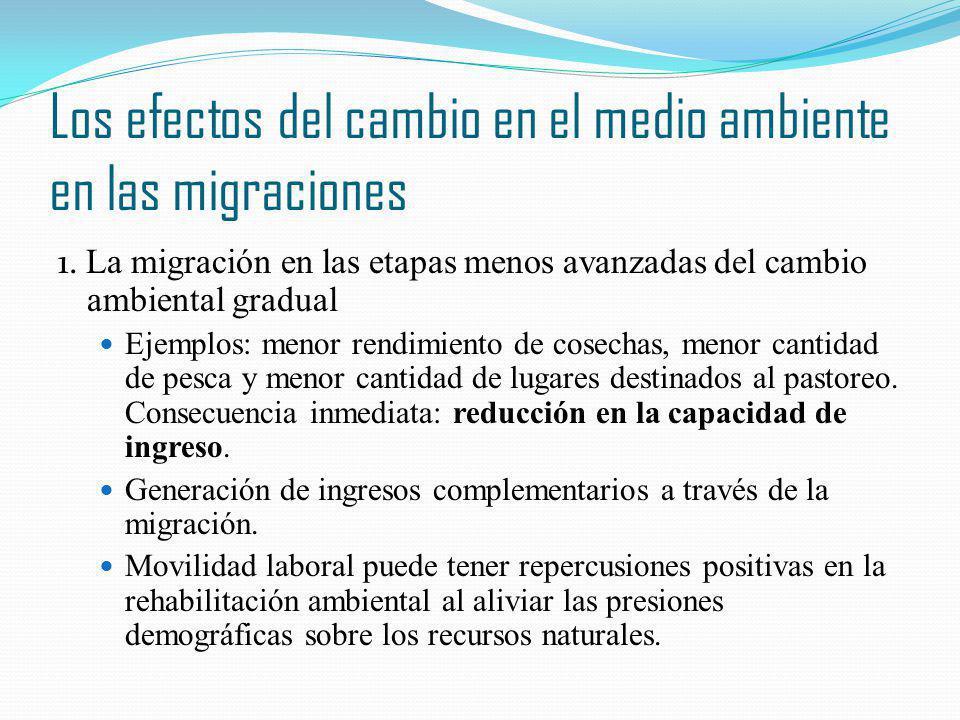Los efectos del cambio en el medio ambiente en las migraciones