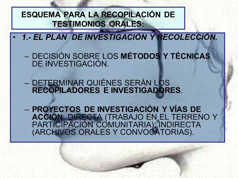 ESQUEMA PARA LA RECOPILACIÓN DE TESTIMONIOS ORALES: