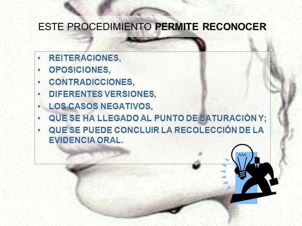 ESTE PROCEDIMIENTO PERMITE RECONOCER