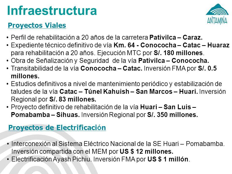 Infraestructura Proyectos Viales Proyectos de Electrificación