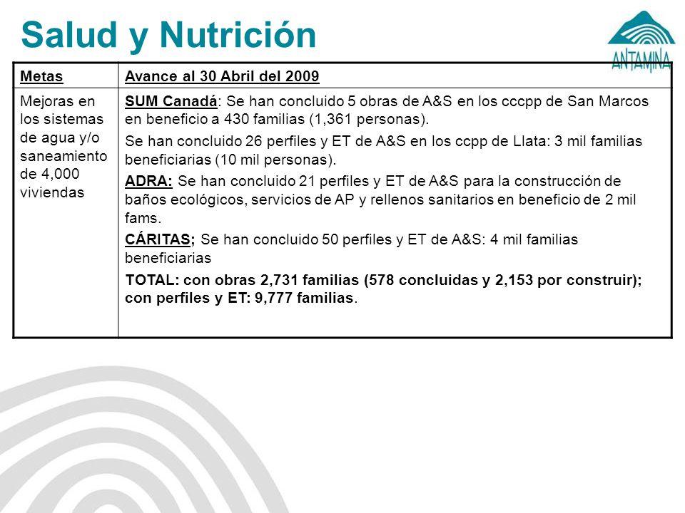 Salud y Nutrición Metas Avance al 30 Abril del 2009