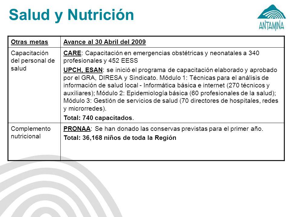 Salud y Nutrición Otras metas Avance al 30 Abril del 2009