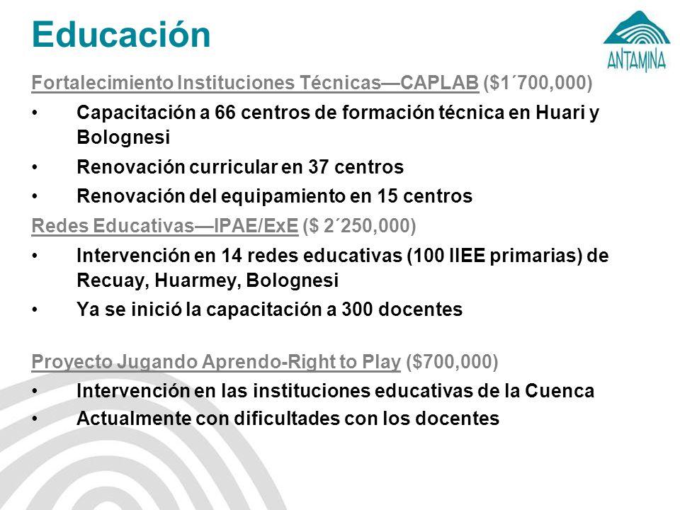 Educación Fortalecimiento Instituciones Técnicas—CAPLAB ($1´700,000)