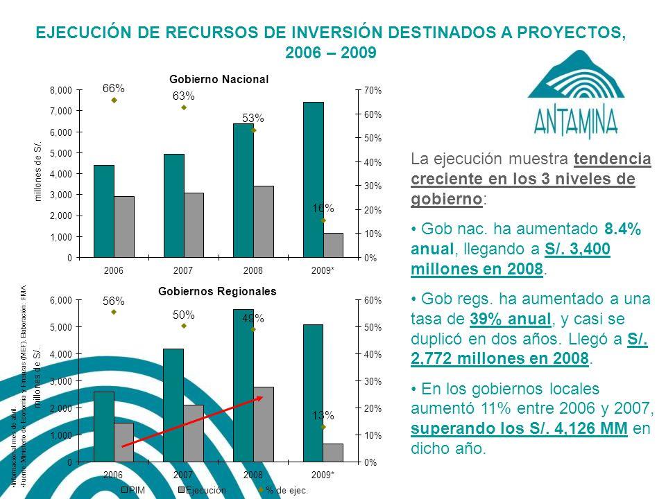 EJECUCIÓN DE RECURSOS DE INVERSIÓN DESTINADOS A PROYECTOS,