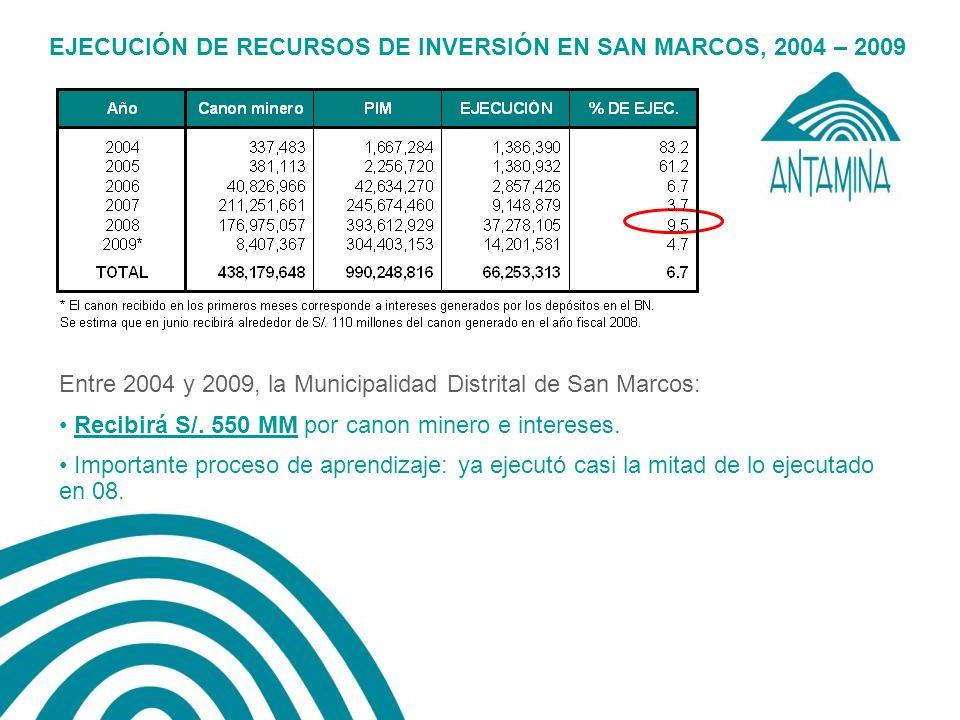EJECUCIÓN DE RECURSOS DE INVERSIÓN EN SAN MARCOS, 2004 – 2009