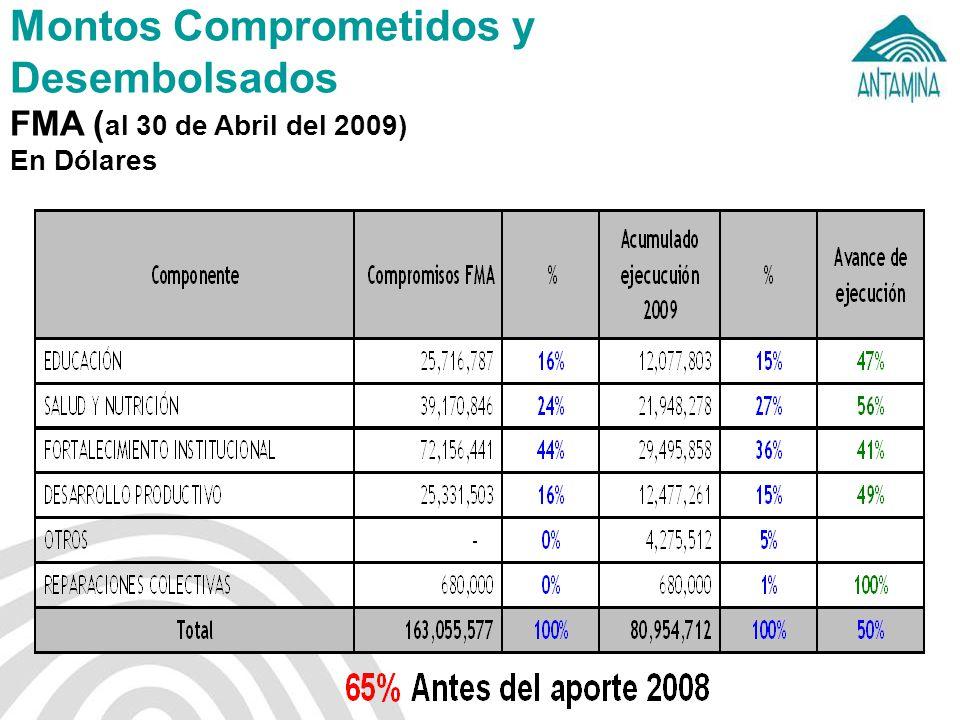 Montos Comprometidos y Desembolsados FMA (al 30 de Abril del 2009) En Dólares