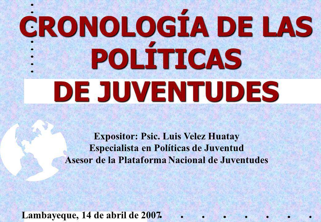 CRONOLOGÍA DE LAS POLÍTICAS DE JUVENTUDES