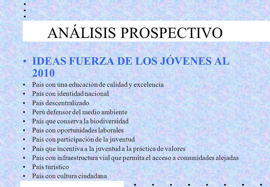 ANÁLISIS PROSPECTIVO IDEAS FUERZA DE LOS JÓVENES AL 2010