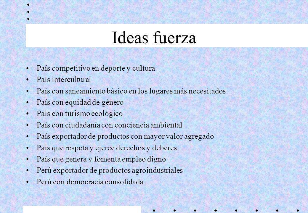 Ideas fuerza País competitivo en deporte y cultura País intercultural