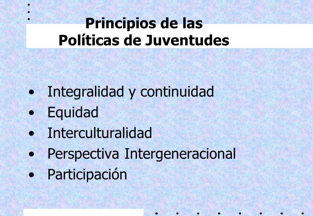 Principios de las Políticas de Juventudes