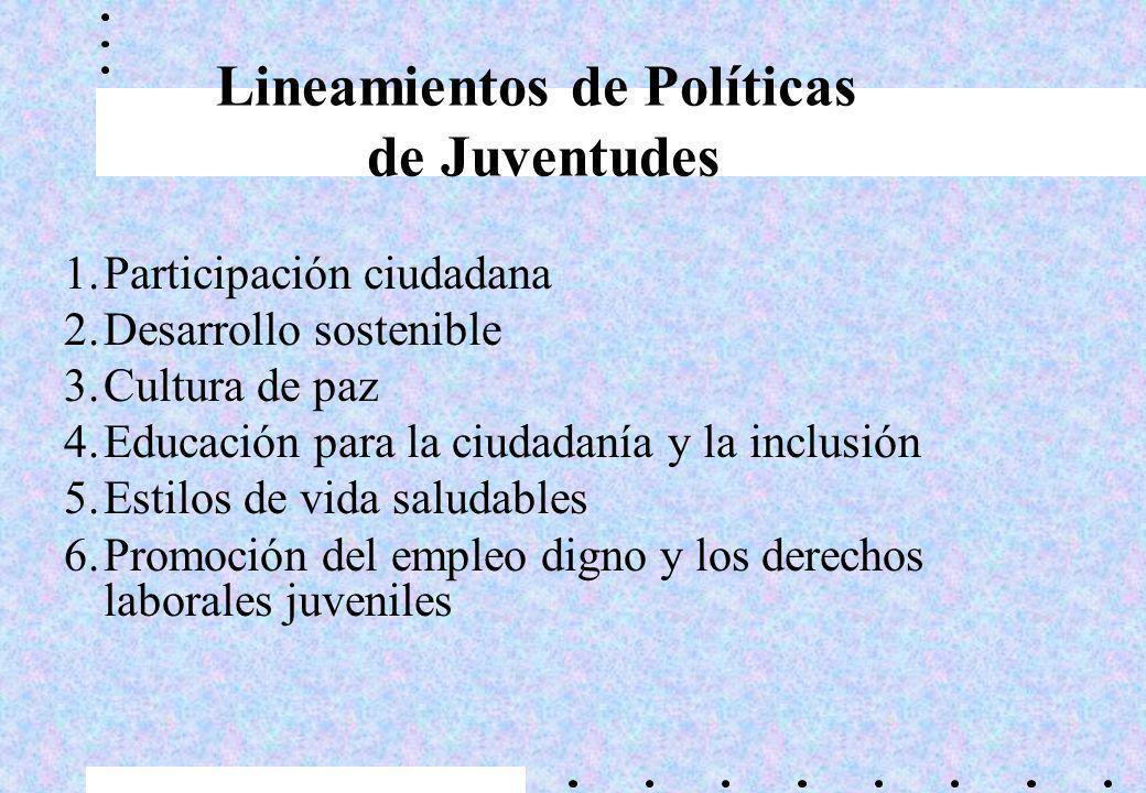Lineamientos de Políticas de Juventudes