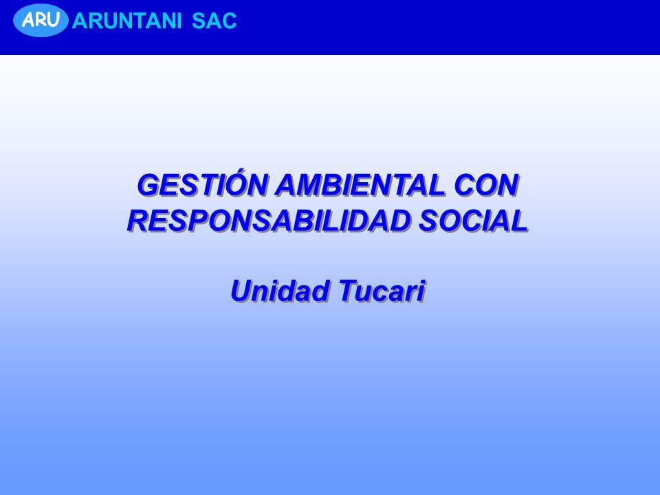 GESTIÓN AMBIENTAL CON RESPONSABILIDAD SOCIAL