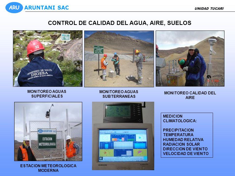 CONTROL DE CALIDAD DEL AGUA, AIRE, SUELOS