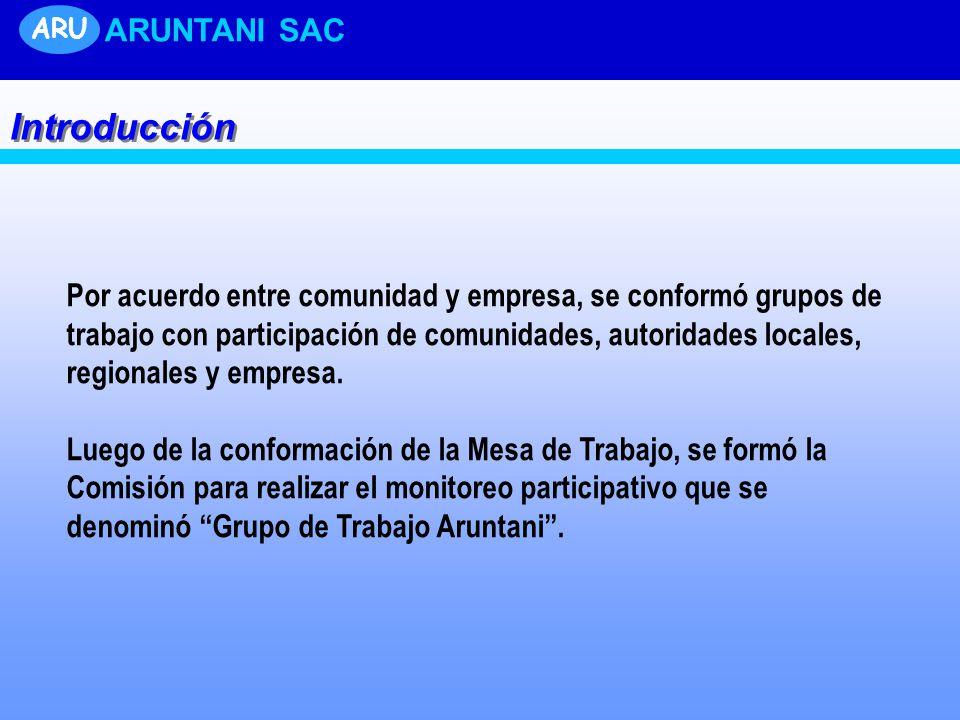 Introducción ARUNTANI SAC