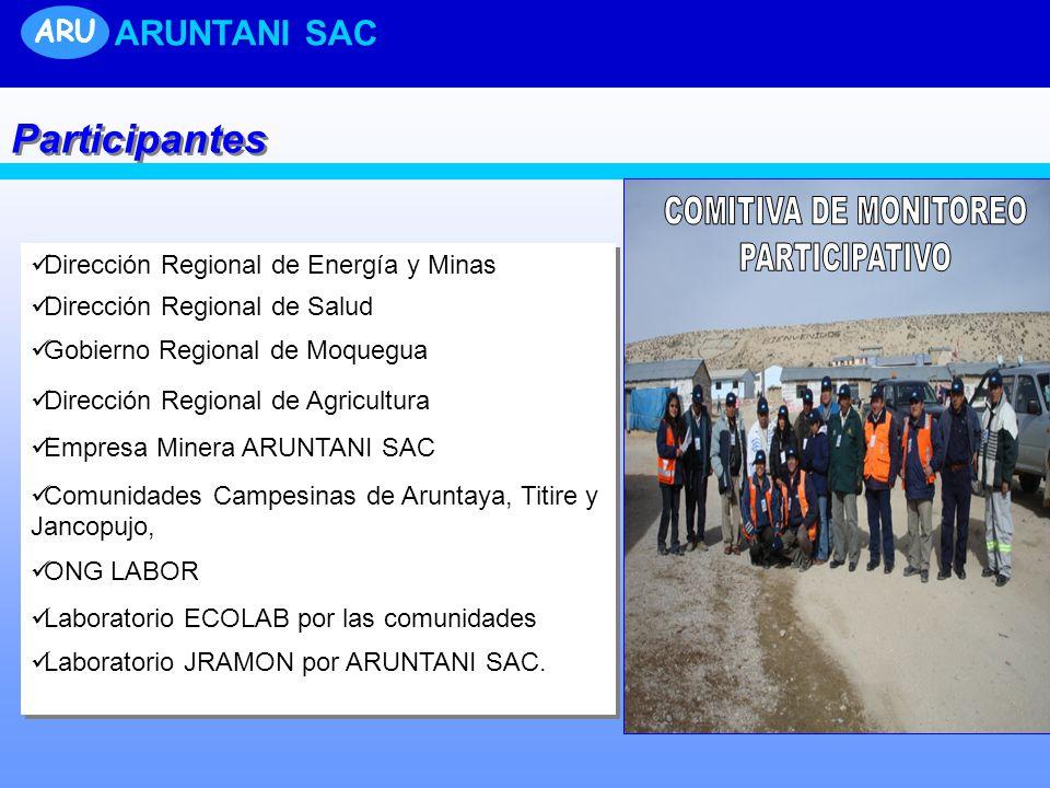 COMITIVA DE MONITOREO PARTICIPATIVO Participantes ARUNTANI SAC ARU