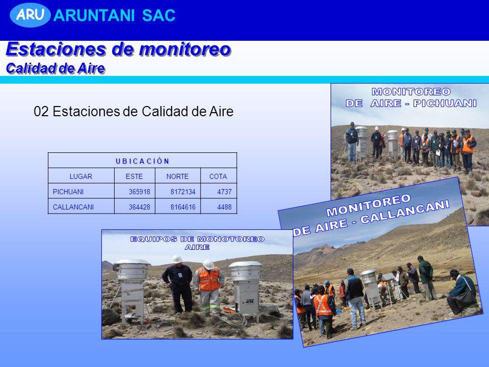MONITOREO DE AIRE - PICHUANI MONITOREO DE AIRE - CALLANCANI