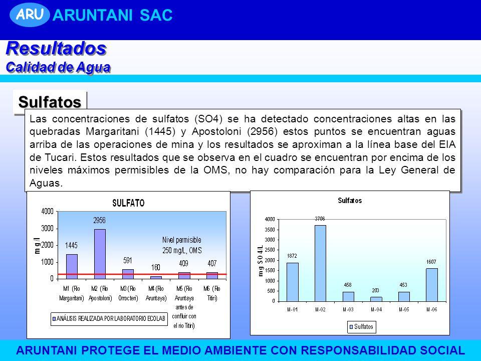 ARUNTANI PROTEGE EL MEDIO AMBIENTE CON RESPONSABILIDAD SOCIAL