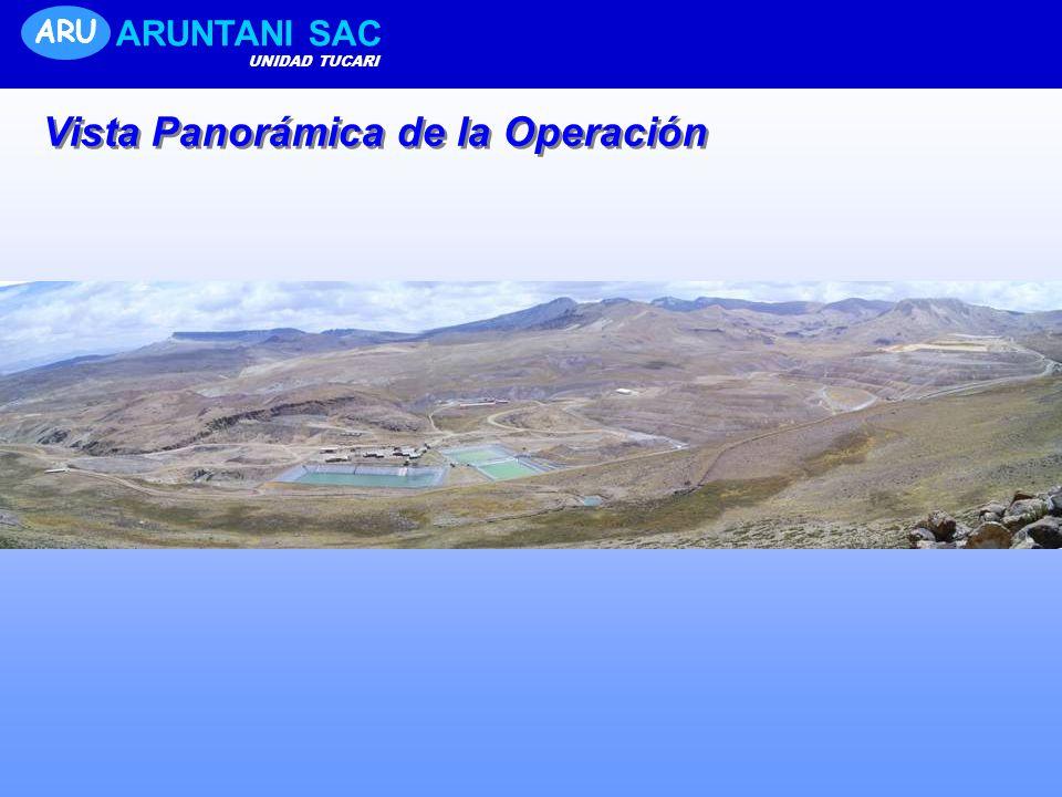 Vista Panorámica de la Operación