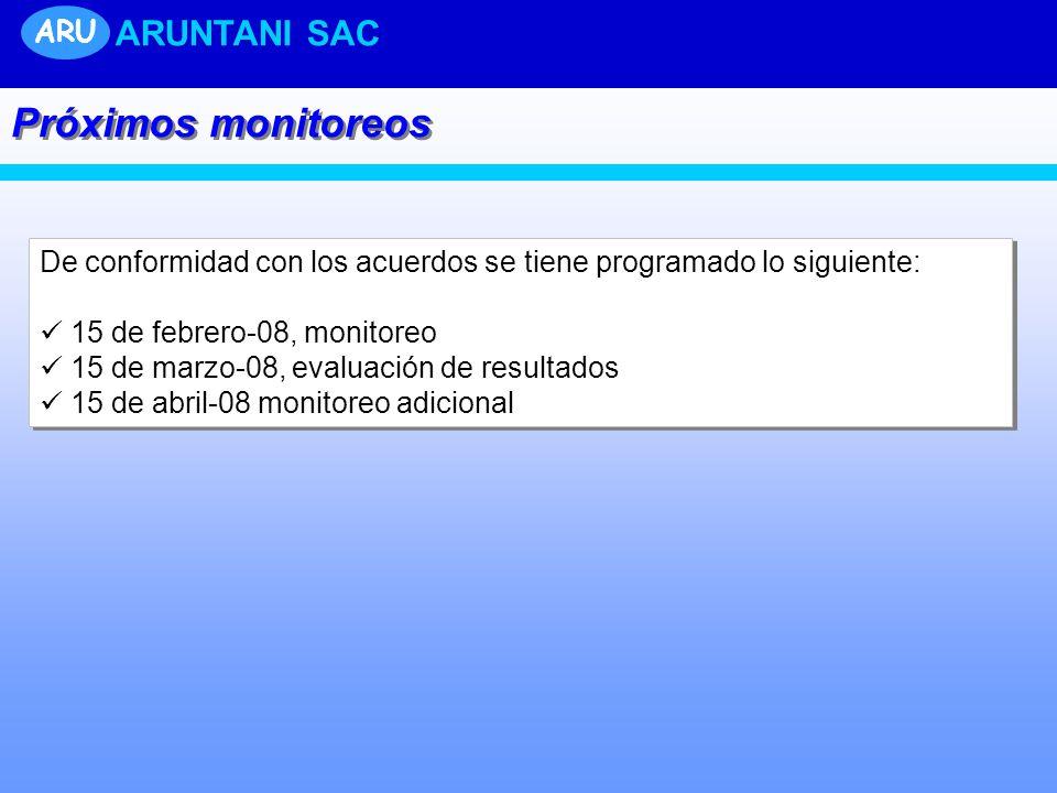 Próximos monitoreos ARUNTANI SAC ARU
