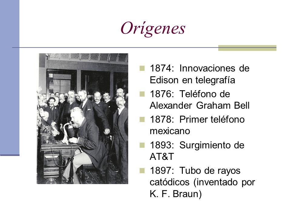 Orígenes 1874: Innovaciones de Edison en telegrafía