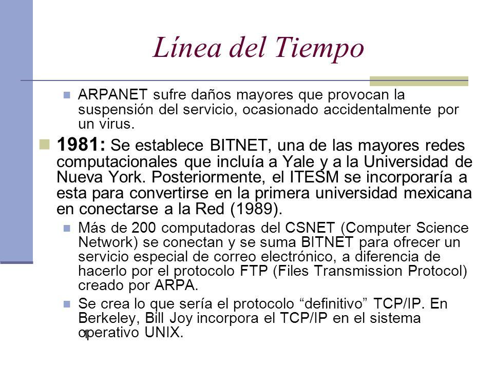 Línea del TiempoARPANET sufre daños mayores que provocan la suspensión del servicio, ocasionado accidentalmente por un virus.