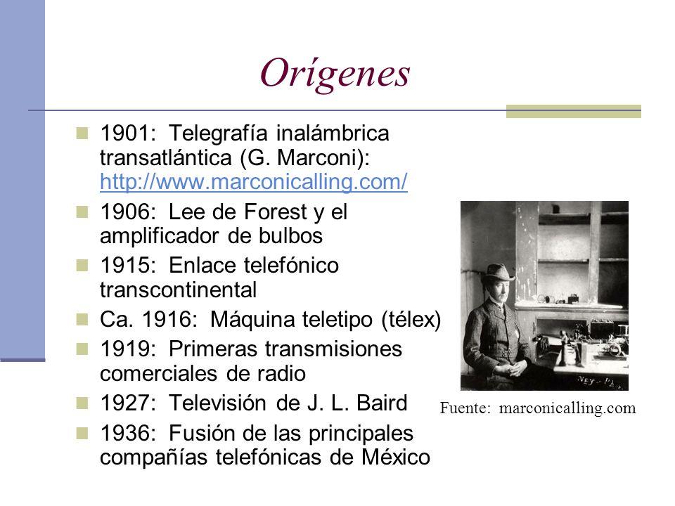 Orígenes1901: Telegrafía inalámbrica transatlántica (G. Marconi): http://www.marconicalling.com/ 1906: Lee de Forest y el amplificador de bulbos.