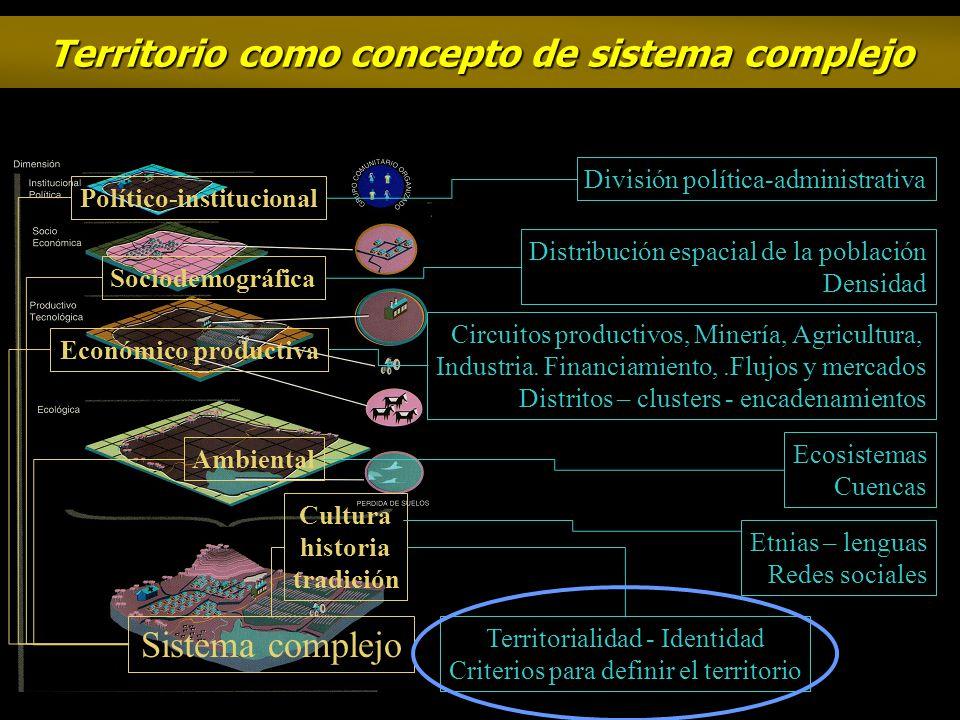 Territorio como concepto de sistema complejo