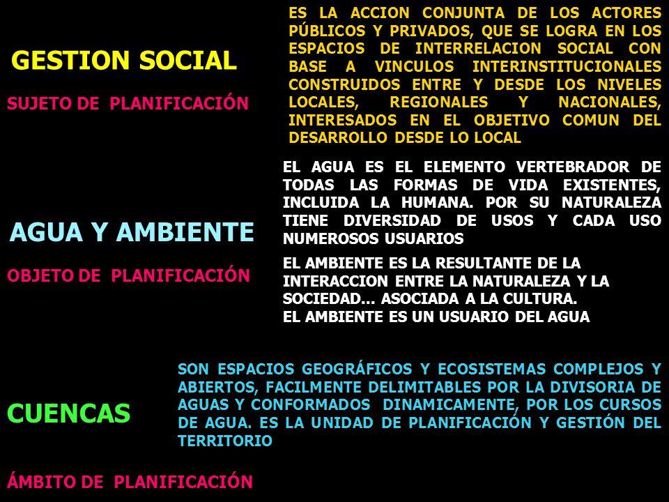 GESTION SOCIAL AGUA Y AMBIENTE