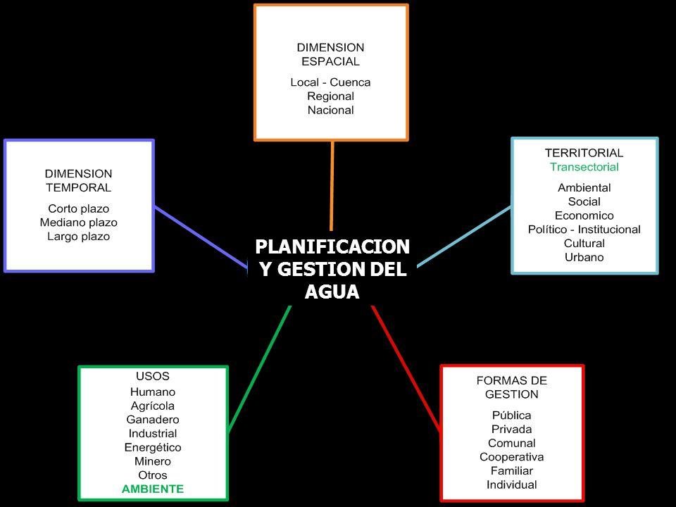 PLANIFICACION Y GESTION DEL AGUA