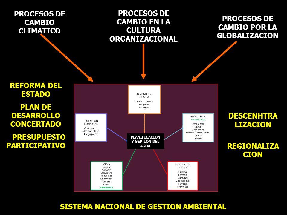 PROCESOS DE CAMBIO CLIMATICO PROCESOS DE CAMBIO POR LA GLOBALIZACION